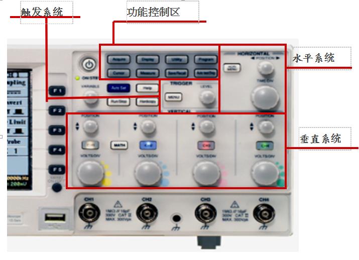 示波器示意�_gds-2000型数字存储示波器面板示意图