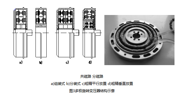 亨士乐编码器/hengstler旋转变压器的结构和分类