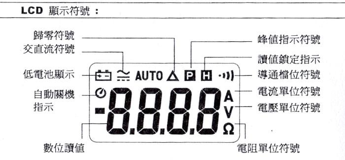 直流电流测量