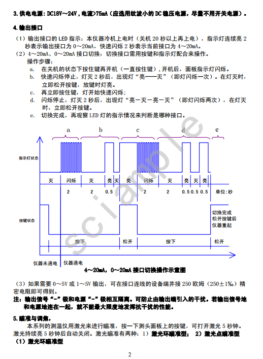 传感器型红外测温仪cit-2s/1s