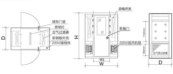 flb风淋室系列工作原理及维护保养