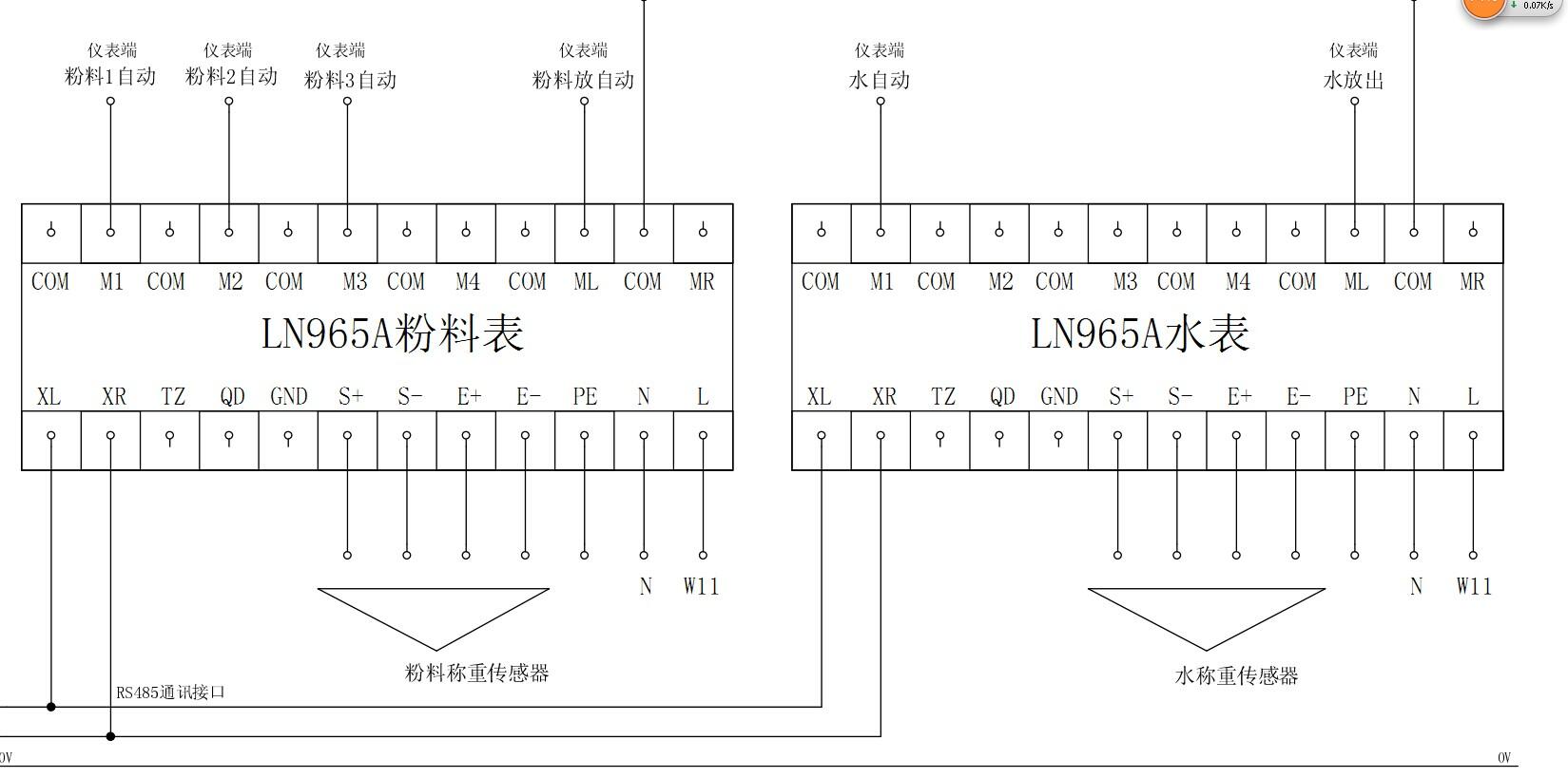 LN965A15型配料控制器LN965A15型配料控制器厂家LN965A15型配料控制器价格再干粉包装的应用产品LN965A15型配料控制器品牌效应LN965A15型配料控制器校称方法 LN965A15-J称重控制器说明书 1、简介 LN965A15-J称重控制器是专门为化工、粮食、水泥等阀口包装机提供定量后自动控制的精密智能仪器。它具有操作简单、校准方便、性能稳定、双阀门、高精度等特点,它采用双面板设计,具有良好的抗干扰能力,能在复杂、恶劣的环境中可靠使用。