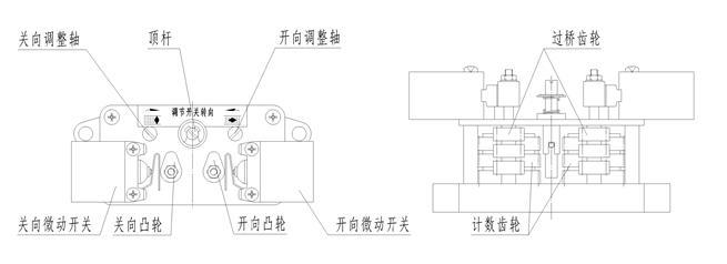 智能开关型阀门电动装置 > z20-18z智能开关型阀门电动装置      dzw5