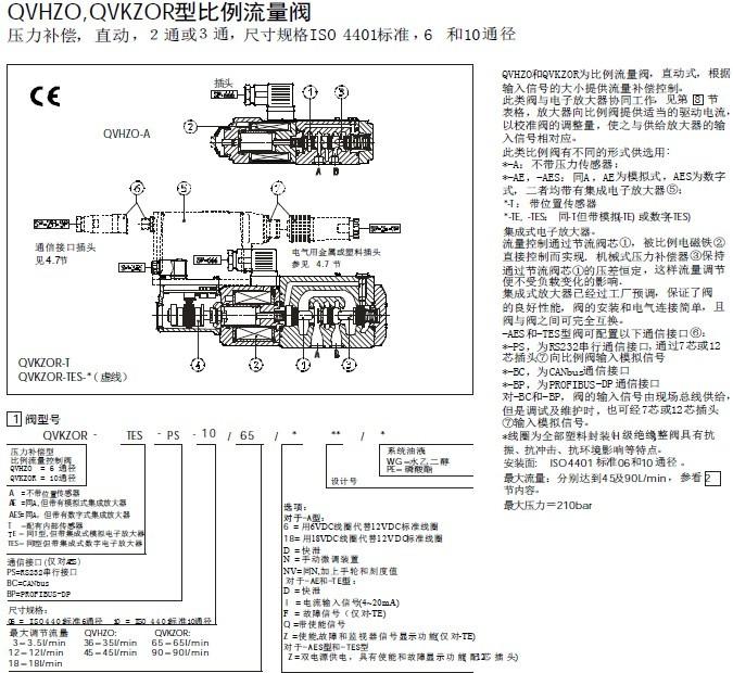 压力达 350 bar 产品性能:溢流阀 顺序阀 卸荷阀 减压阀 流量控制阀图片