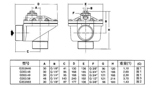 asco电磁阀/asco脉冲电磁阀安装结构形式