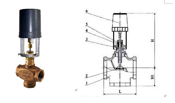 SVB3000系列螺纹调节二通阀,三通阀配以驱动控制装置后,能调节蒸汽或者采暖,通风以及空调系统的流量,广泛应用于暖空调系统中. 1.比例三通调节阀产品特点   执行器选用铸铝支架及塑料外壳,体积小、重量轻   选用永磁同步电机,并带有磁滞离合机构,具有可靠的自我保护功能   适合多种控制信号:增量(浮点)、电压(0~10V)、电流(4~20mA)   具有0~10V或4~20mA反馈信号(选配)   传动齿轮采用金属齿轮,大大提高了驱动器的使用寿命   功耗低、输出力大、噪音小   阀体有铸