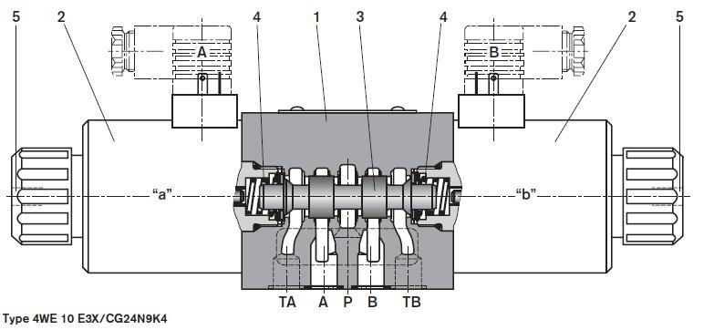 rexroth气动电磁阀力士乐工厂订购