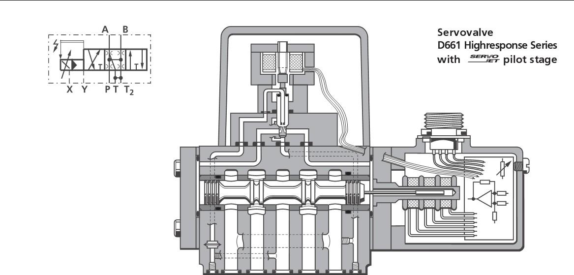 液压机比例阀结构