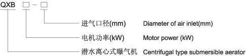 QXB潜水曝气机型号意义