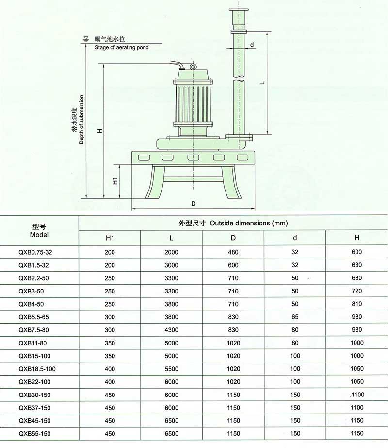 QXB型离心曝气机外形安装尺寸