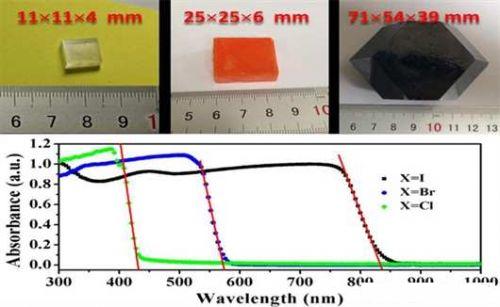 具有钙钛矿晶体结构的甲氨基卤化铅材料
