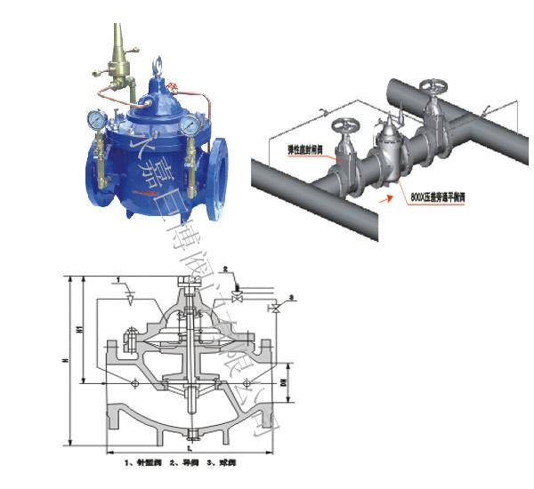 常闭型旁通压差控制阀用于燃油,燃气热源供,回水管,中央空调的图片