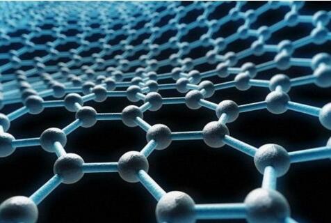 石墨烯是一种二维的单层碳原子结构材料,是世界上已知最薄,最坚韧的