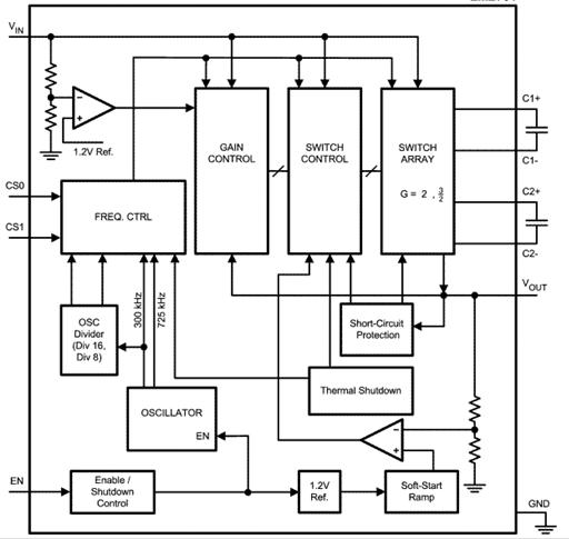di-soric光学距离传感器,di-soric光电传感器,di-soric光电管发生器