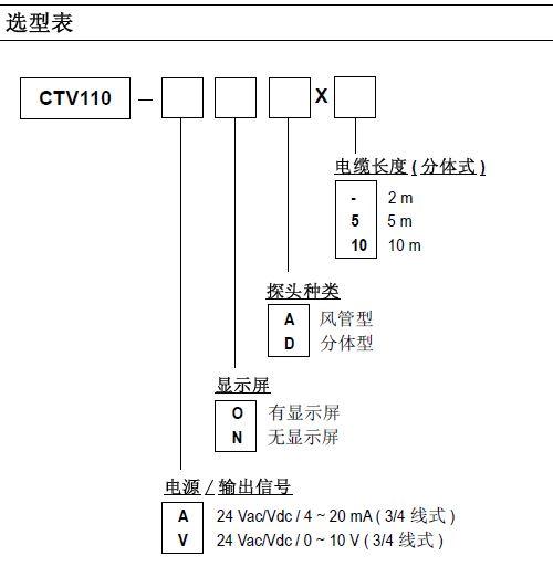 cpu ctv350s.gw2.1电路图