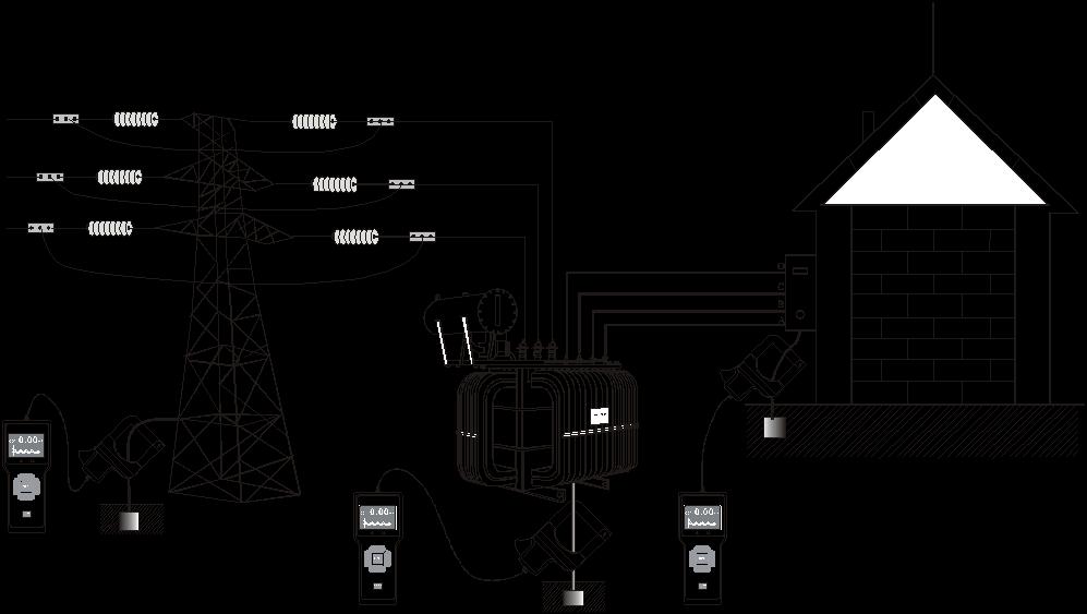 etcr 8100变压器铁芯接地电流测试仪
