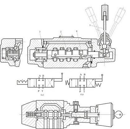 力士乐rexroth换向阀的结构图_力士乐电磁阀,力士乐阀