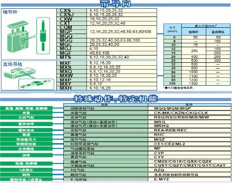 日本进出口商品结构