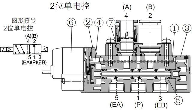 smc电磁阀一级代理商现货vp342-5db-02a图片