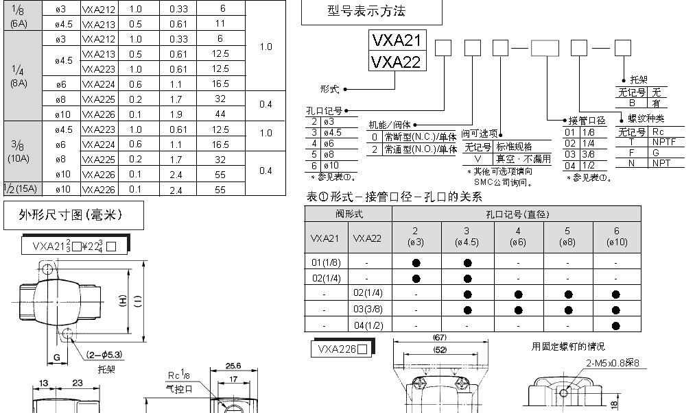 smc先导式电磁阀日本图片