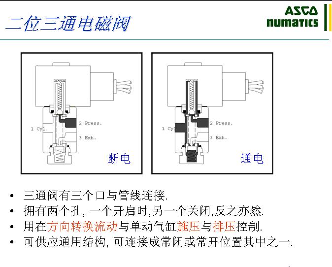 asco电磁阀详细介绍:asco电磁阀的用途 asco电磁阀:用于液体和气体