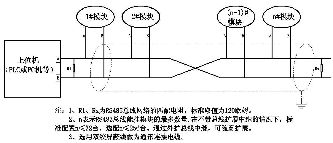 特点:免开盖调试,液晶显示,集成电路板,可选配rs485工业总线通讯接口