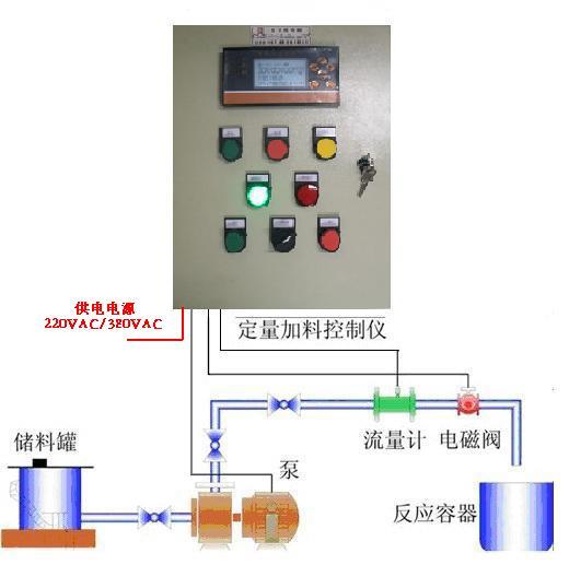 此时利用该开关信号通过配接继电器或接触器来控制安装在管道上的断流