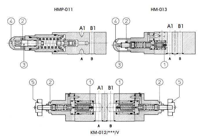 可闭环反馈,安全复位,高响应,数字式电子放大器出厂预设,流量/压力