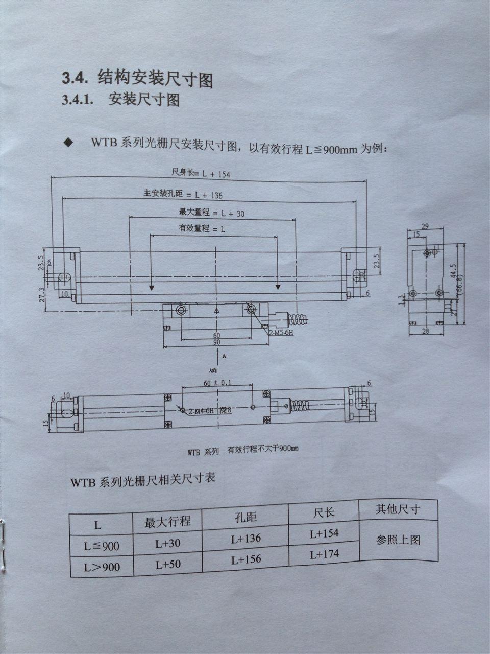 RATIONAL WTB5万濠光栅尺电子尺光标尺位移