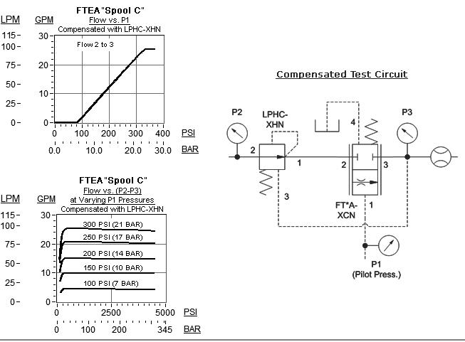 电路 电路图 电子 原理图 653_481