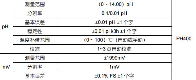 PH400技术参数