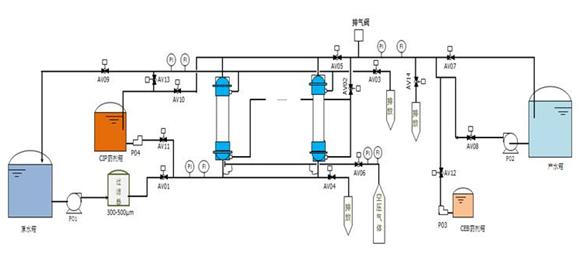 机械设备元件电路图
