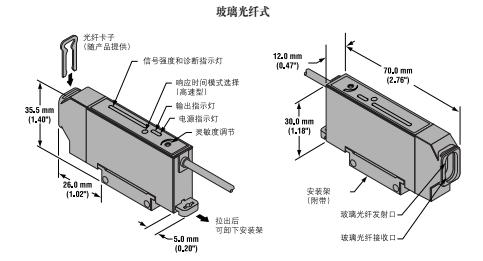 美国邦纳banner标准光纤传感器