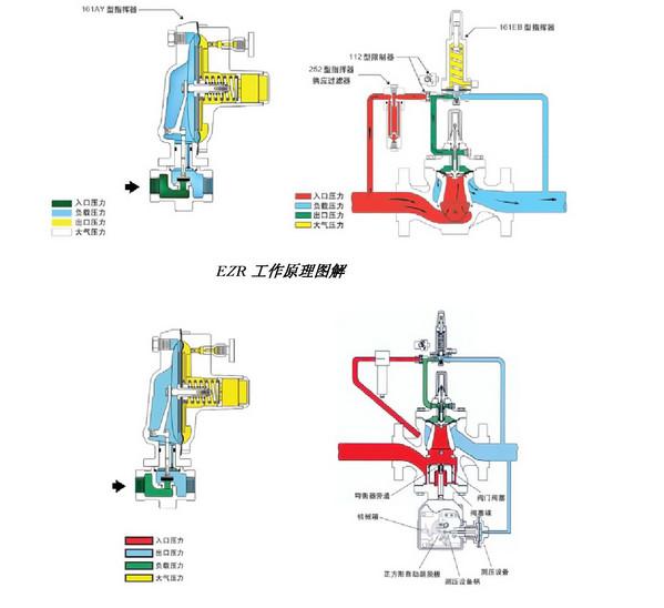 压力控制电磁阀a控制电路过低