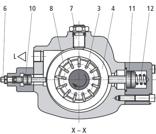 叶片泵pv7价格及结构图如下