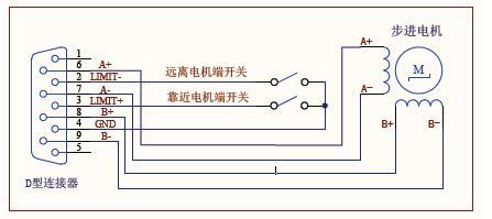 楔块式高精度电动升降台接线图