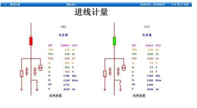 水电站用公用测控屏 江苏电力监控系统厂家 变电站10kv远动屏 电力