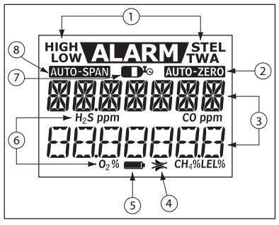(h2s) 传感器 8,氧气 (o2) 传感器 9,可燃气体 (lel) 传感器 10,声音