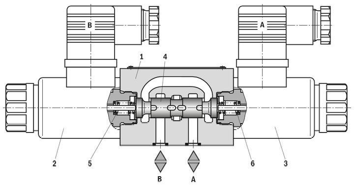 rexroth比例方向阀4wrke系列特价  rexroth方向阀4wrke的的结构图