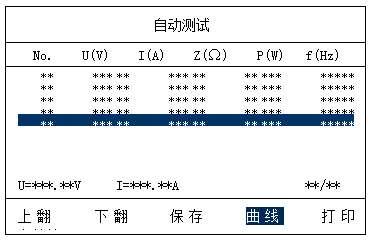发电机转子交流阻抗测试仪试验