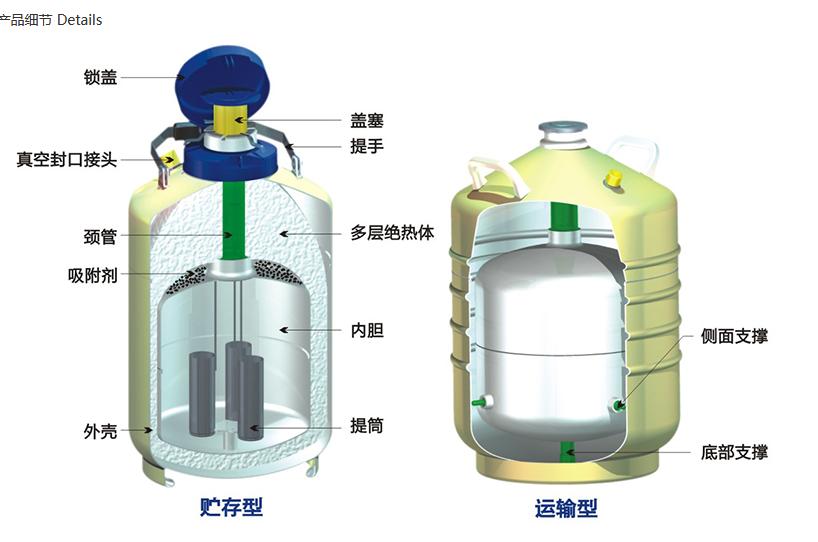 金凤液氮罐