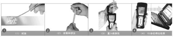 SystemSURE PLUS ATP荧光仪产品特色