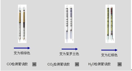德尔格过氧化氢检测管