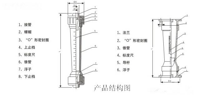 电路 电路图 电子 工程图 平面图 原理图 637_304