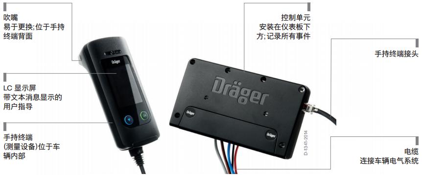 德尔格Interlock 5000