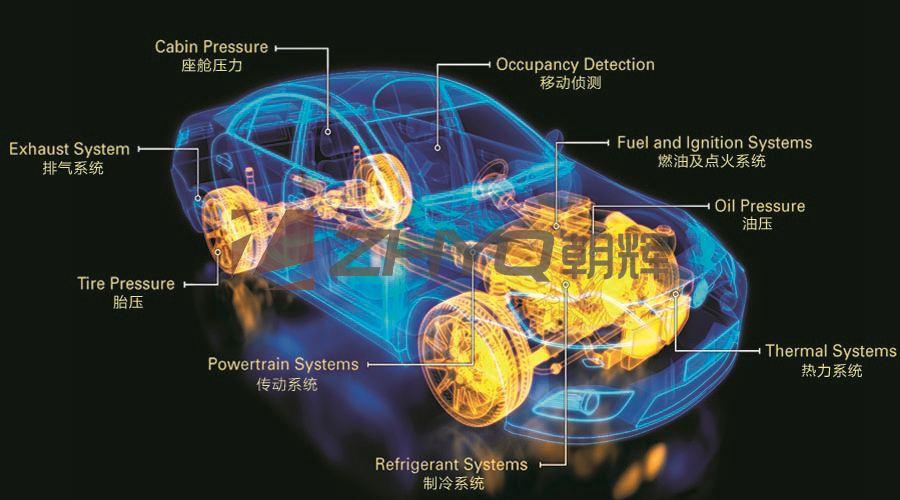 汽车压力传感器