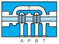 东京计器电磁阀TOKYOKEIKI阀芯规格与型号DG4V-3-2C/DG4V-5-2C