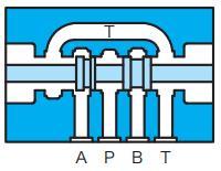 东京计器电磁阀TOKYOKEIKI阀芯规格与型号DG4V-3-3C/DG4V-5-3C