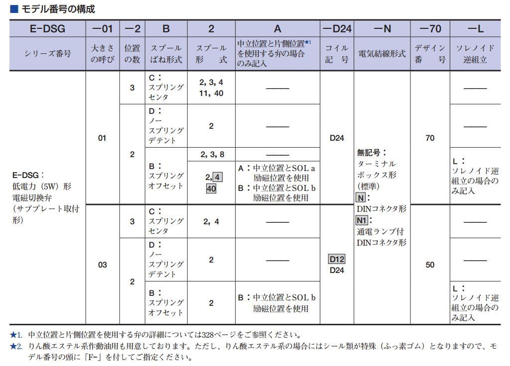 日本油研YUKEN低电力电磁切换阀