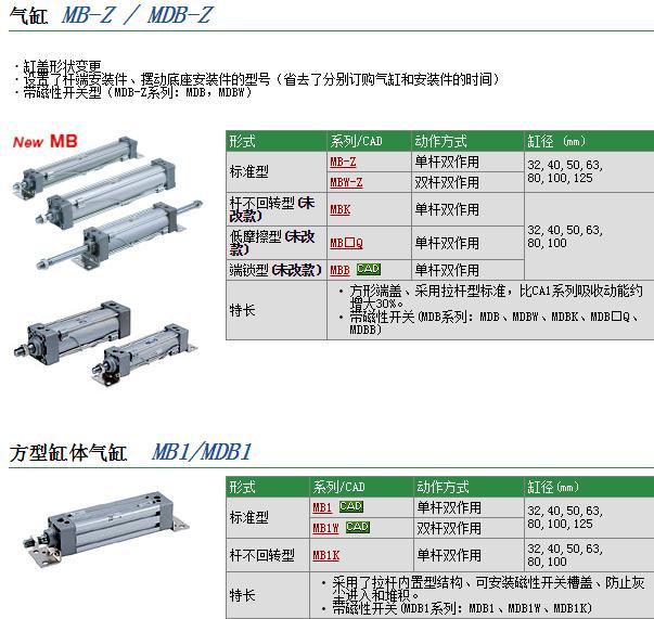 MDBB40-125-XB13报价资料